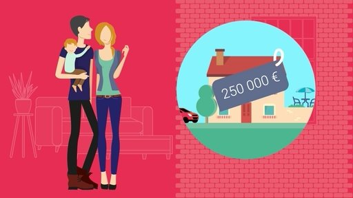 2 minutes pour savoir comment évaluer sa capacité d'emprunt